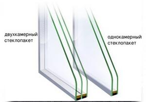 одинарный и двойной стеклопакеты