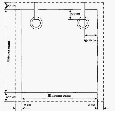 как сделать рулонные шторы