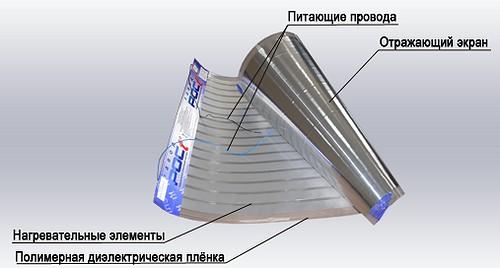 пленочный потолочный обогреватель