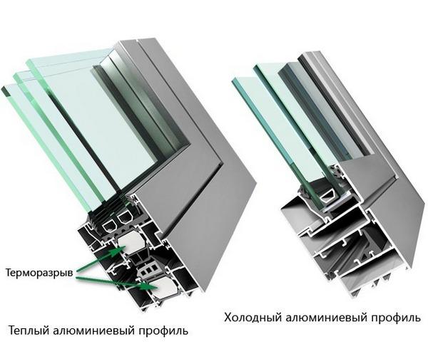холодное алюминиевое остекление балконов
