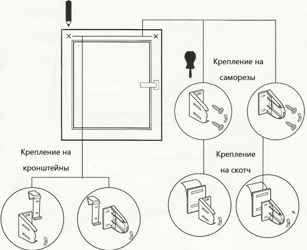 как прикрепить жалюзи на пластиковые окна