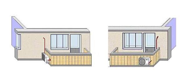 установка кондиционера на балконе