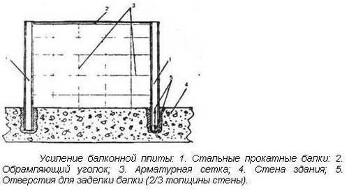Ремонт стеклокерамики на плиту