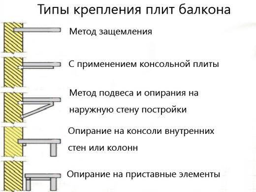 Ремонт вентилятора для духового шкафа