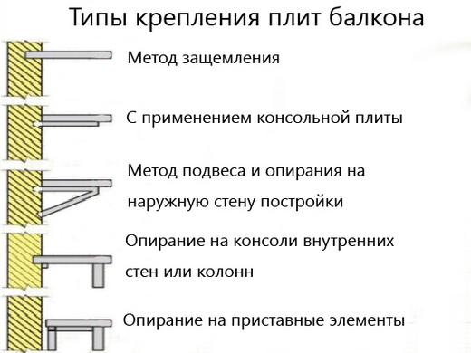 Ремонт электрических плит electrolux