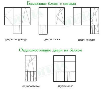 Балконные двери: виды, пластиковые, деревянные, какие лучше,.