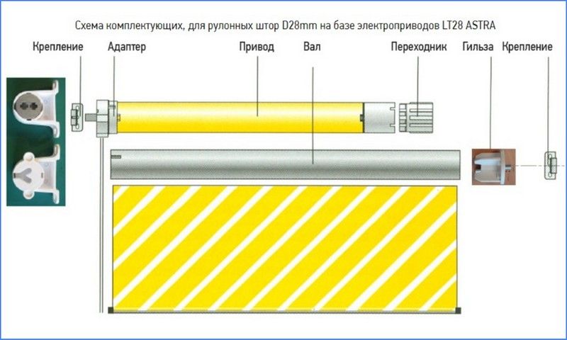 рулонная штора с электроприводом