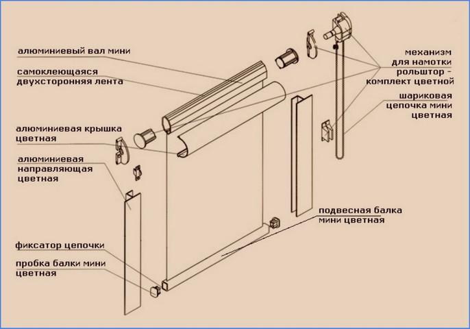 элементы рулонный шторы